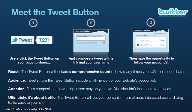 Image result for Put your blog on Twitter