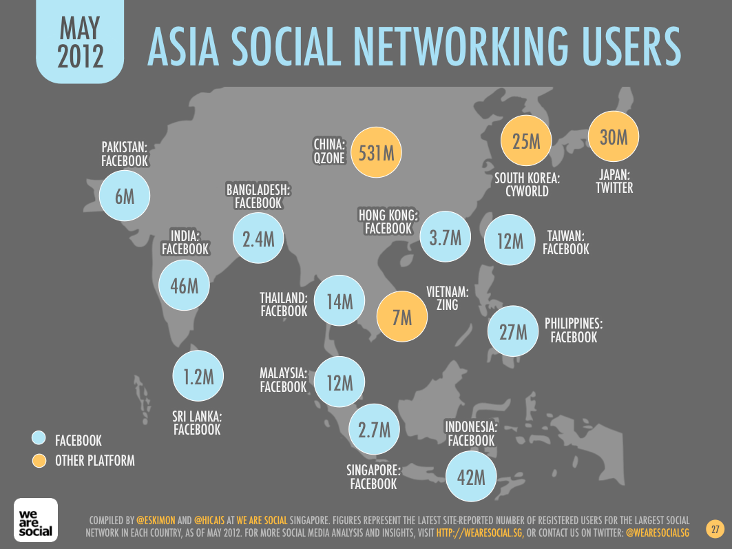 social networking sites Asia 2012