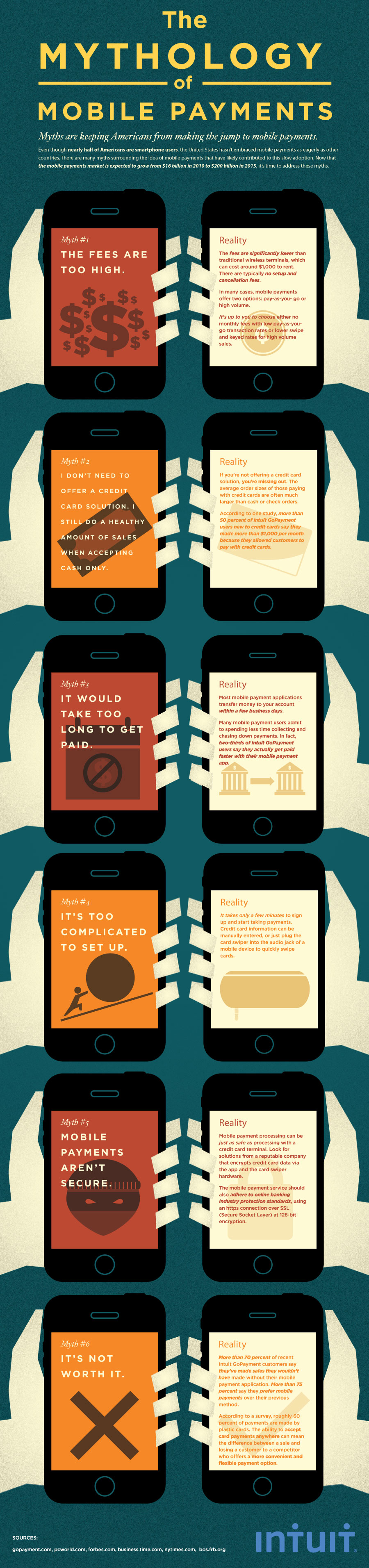 Mobile Payment Myths