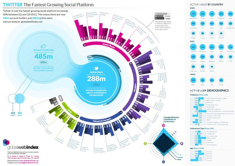 Twitter_Infographic