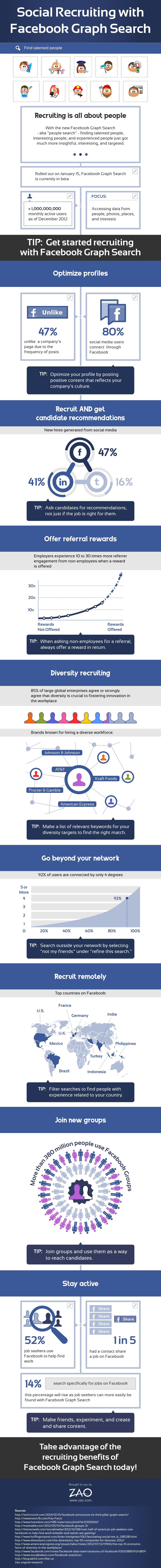 Graph_Search_Recruitment