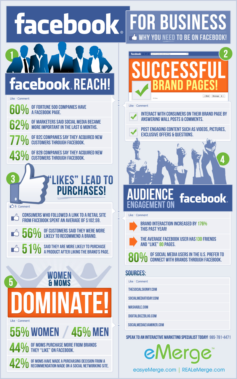 facebook-for-business infography