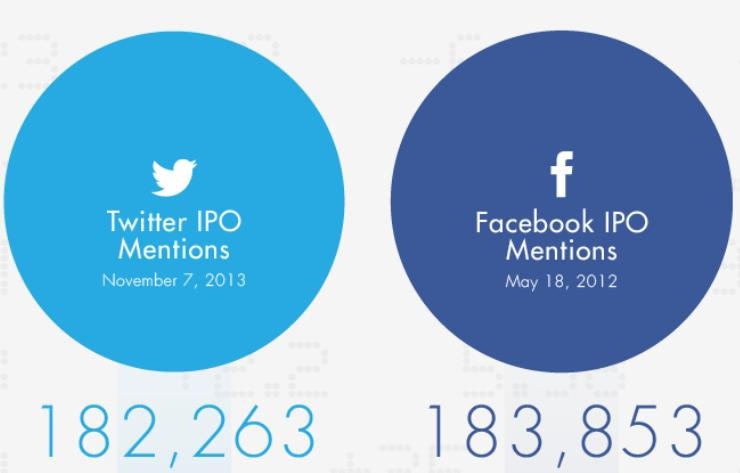 ipo mentions