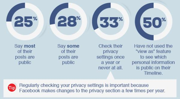 Facebook privacy img1