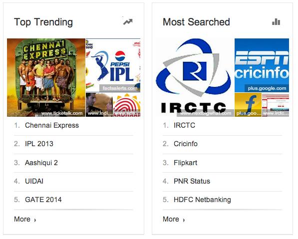 Top Google Search Topics In 2013