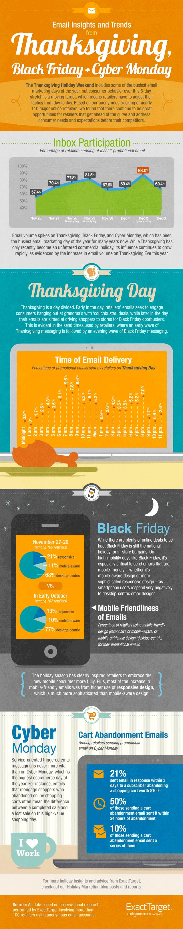 holiday shopping infography
