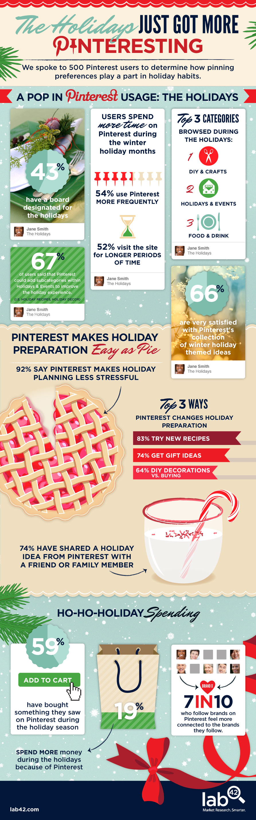 pinterest for holiday shopping