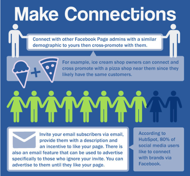 Facebook Brand Page Marketing: Connect With Other Admins