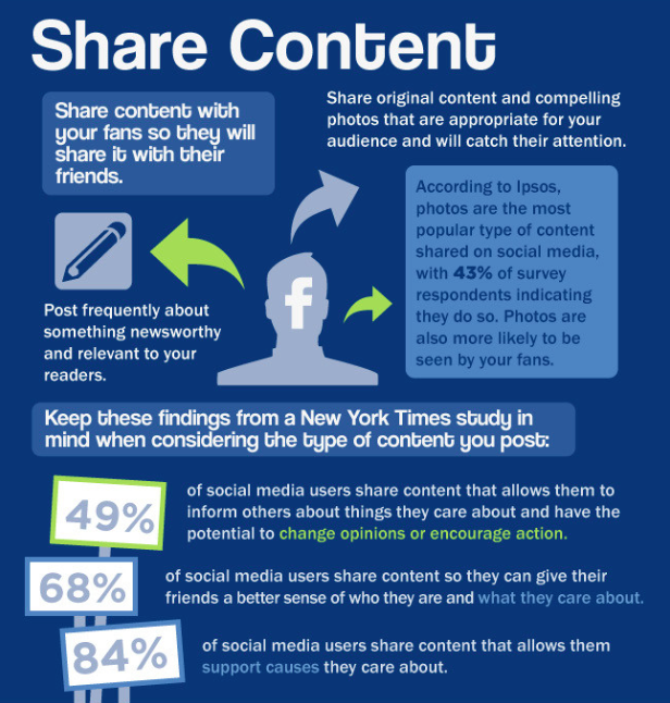 Facebook Brand Page Marketing: Share Photo Contents