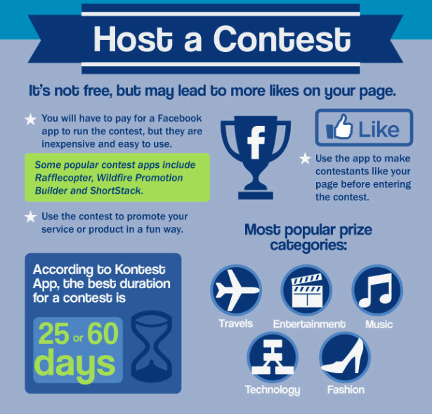 Facebook Brand Page Marketing: Host Contest
