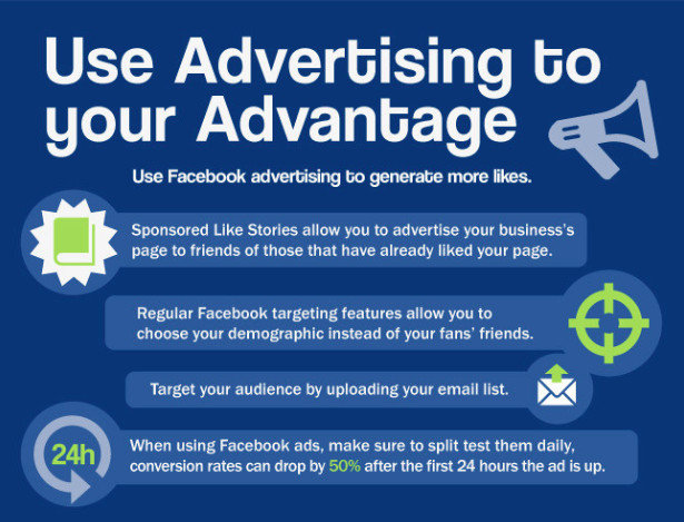 Facebook Brand Page Marketing: Boost Page Post