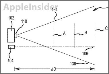 Apple Patent Virtual Keyboard