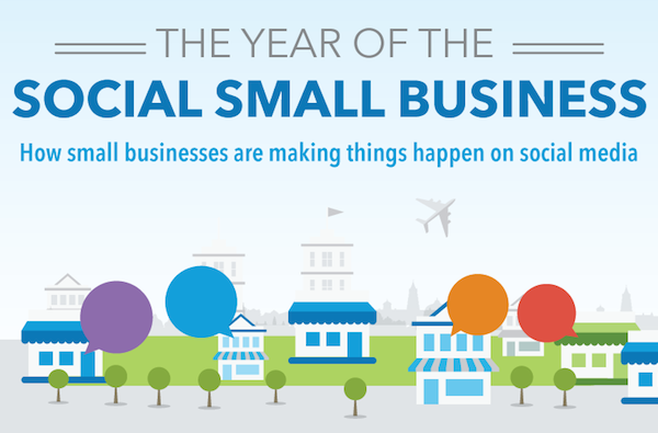 Social Media Marketing Trend Among SMBs 2014
