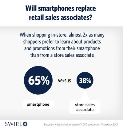 will smartphone replace retail sales associates