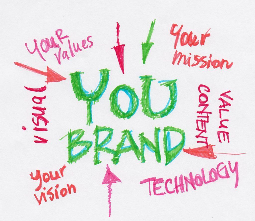 Personal Branding Brand