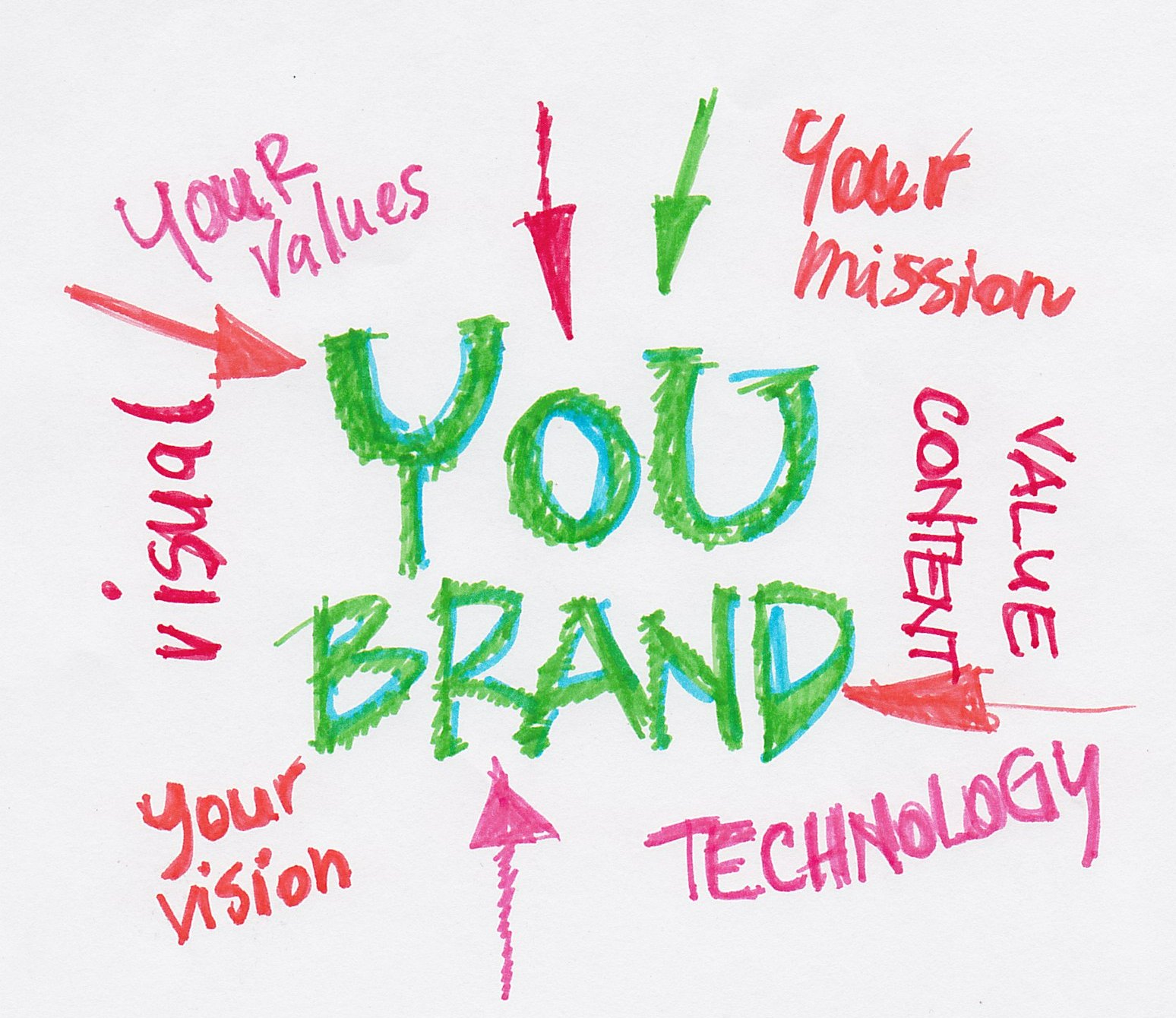 branding personal brand beyond startups followers than ensure things