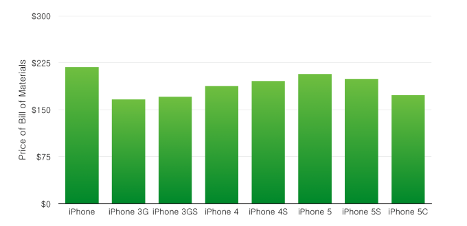 samsung-apple-graph