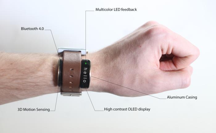 Glance smartwatch accessories