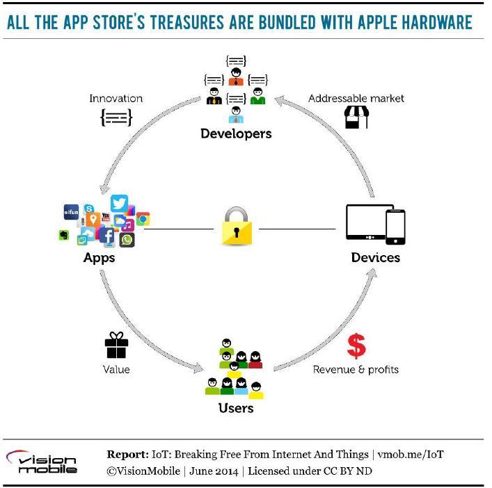 app store treasures
