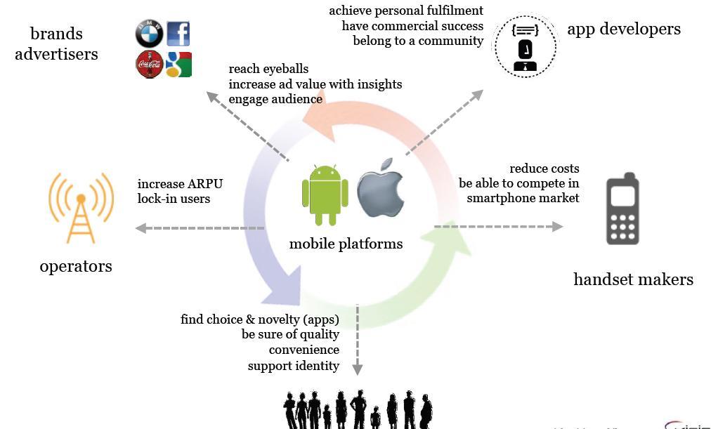 mmte 5 tangents for mobile platform
