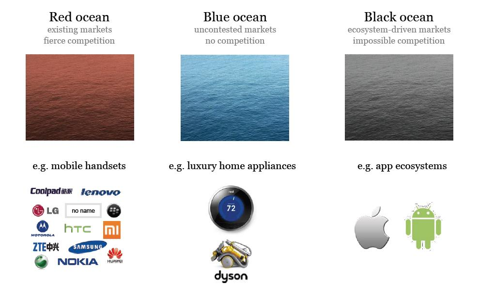 mmte oceans and platform