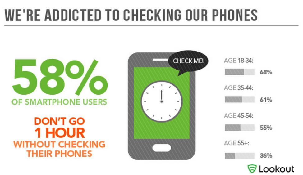 mobile phone additcion 2014
