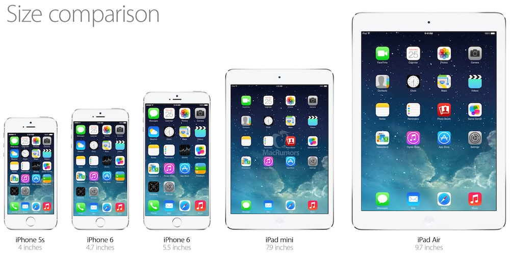 Apple iPhone 6 Size Comparison With Existing iOS Devices