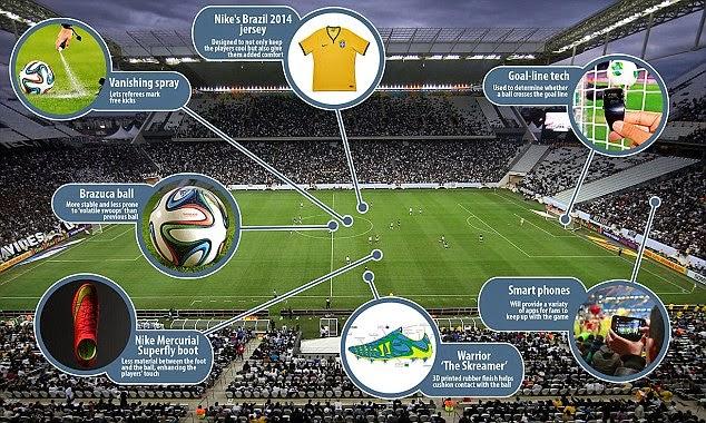 technology sports tech cup soccer football smart hi most tournament deal frozen digital shirts balls combine kick brazil field adoption