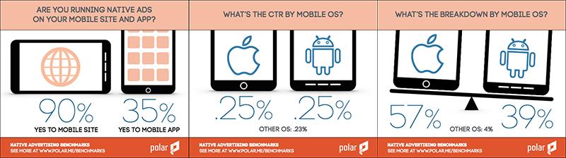 mobile-native-ads-2