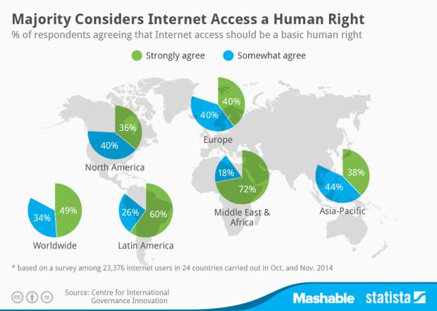 Internet_access_a_human_right_