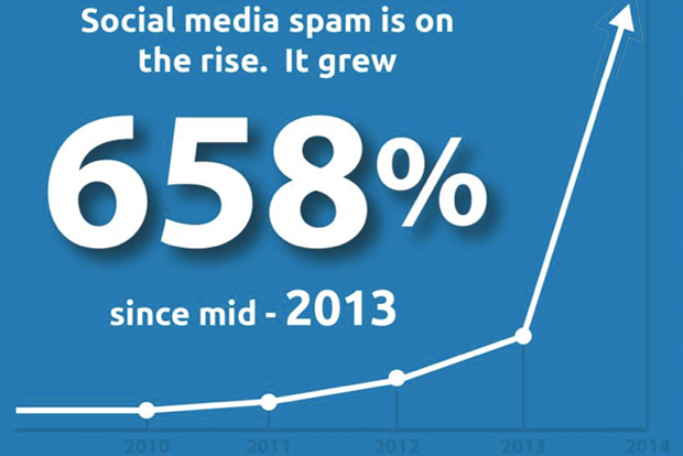 social-media-spamming-growth-2014