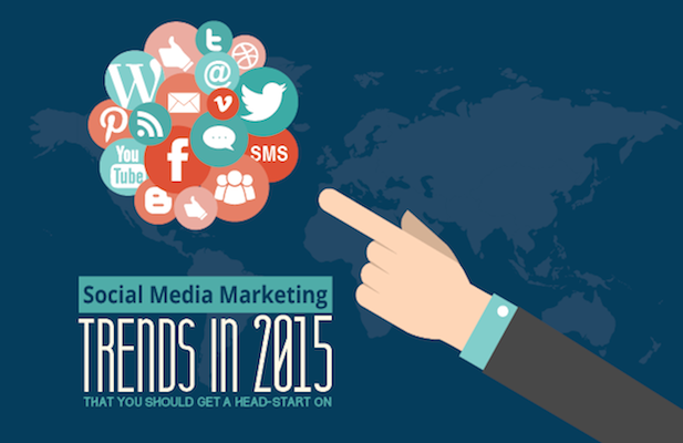 Social_Media_Marketing_Trends_in_2015_that_you_should_get_a_head_start_on