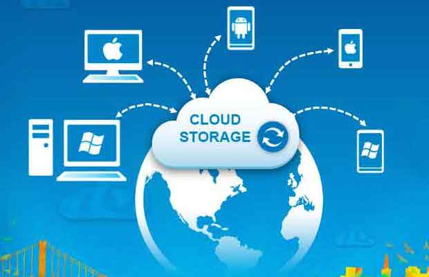 public cloud market india 2015