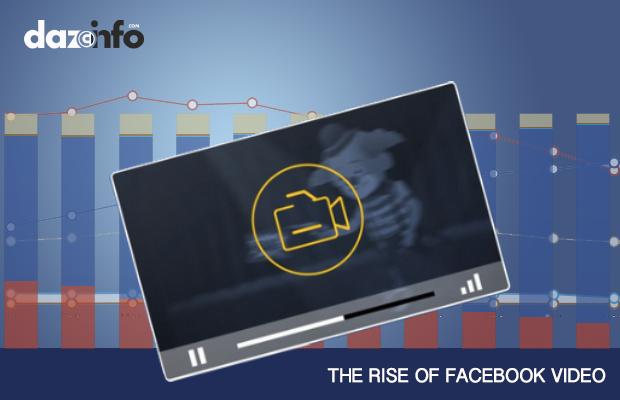 rise-of-facebook-video