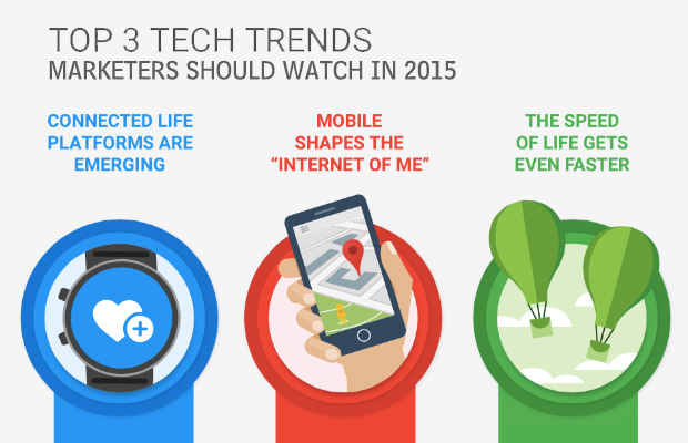 TOP-TECH-TRENDS-2015-MOILE