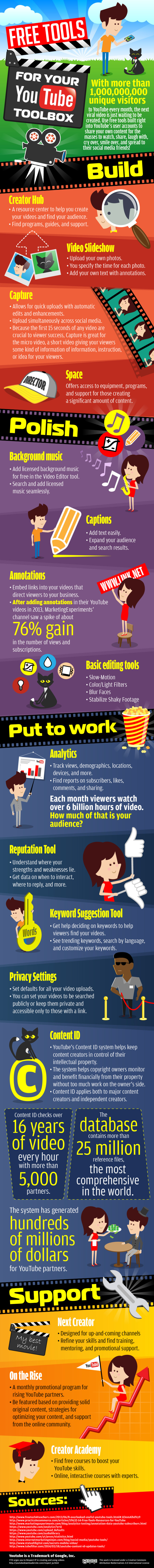 infographic-youtube-tools