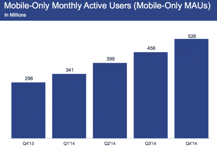 facebook-mobile-only-users