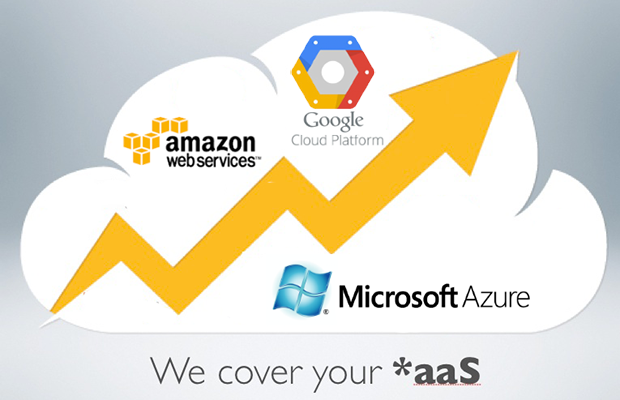 AWS v Google Cloud v Azure