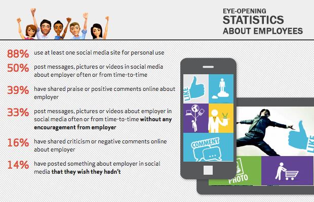 statsitics-about-employee-satisfaction