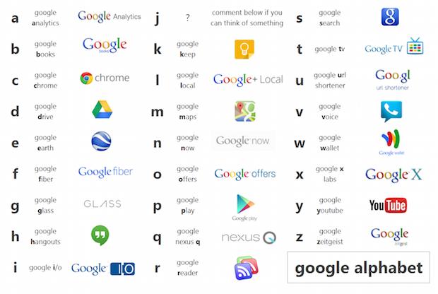 google-alphabet-final
