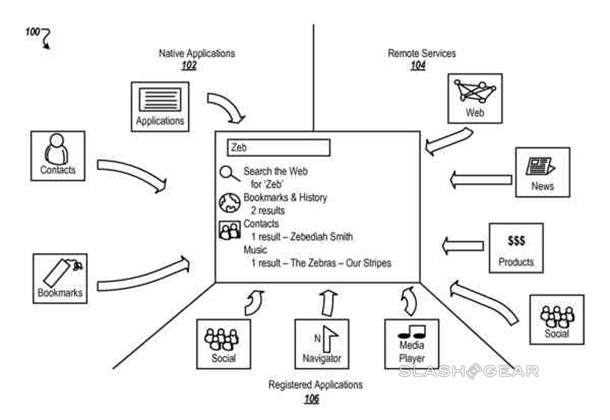 Google Search patent