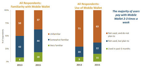 cmb-mobile-wallet-report-2015-460px