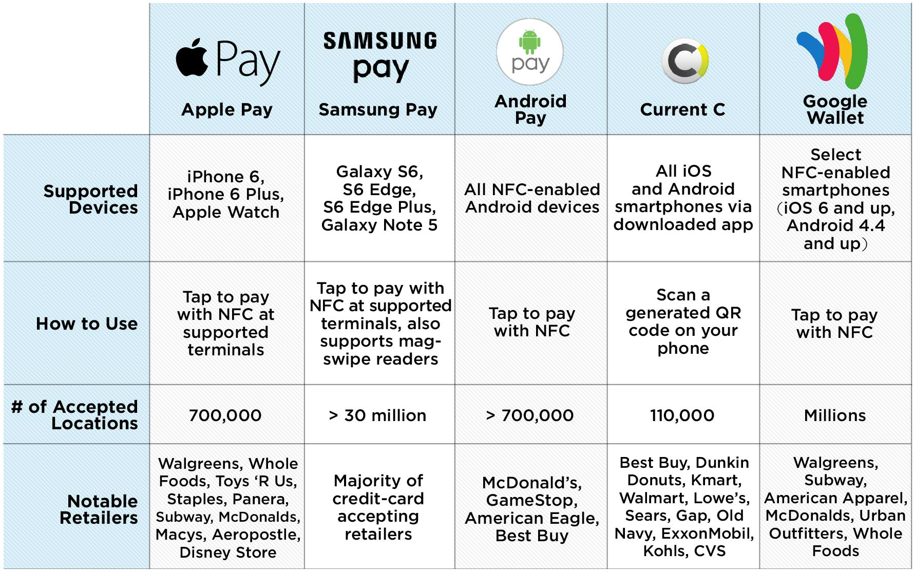 mobile-wallets-chart