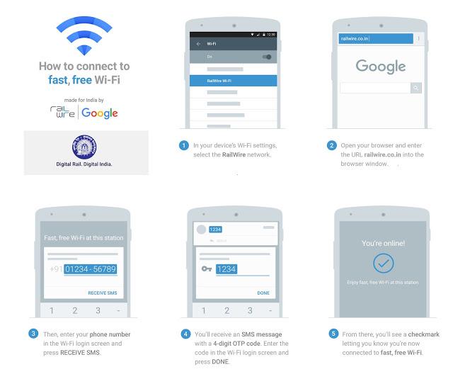 Google-wifi-India
