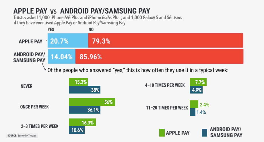 apple-pay-vs-samsung-android-pay-2016