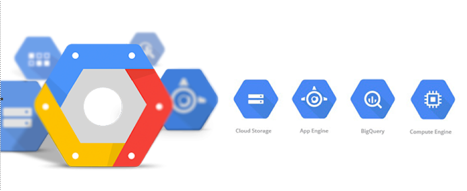 Google cloud services offers