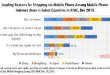 mcommerce growth in apac