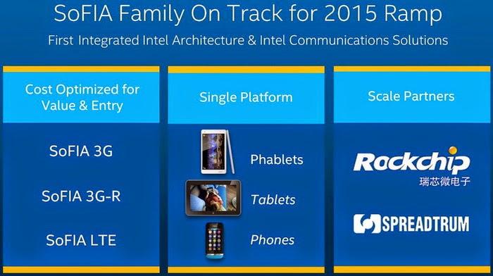 Intel SoC Sofia Spreadturm RockChip 2015 (1)