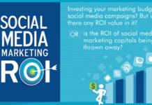 Social-Media-Marketing-ROI