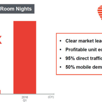 oyo-rooms-ponzi-scheme